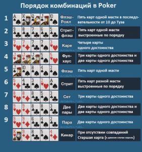 russian-poker